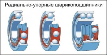 bearing angular contact